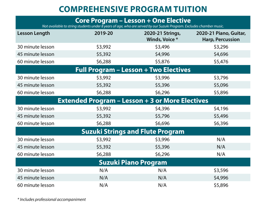 Comprehensive Program Tuition